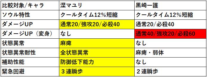 f:id:sakanadefish:20200527112016p:plain