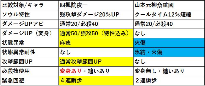 f:id:sakanadefish:20200528063758p:plain