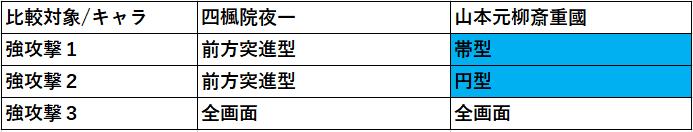 f:id:sakanadefish:20200528063803p:plain
