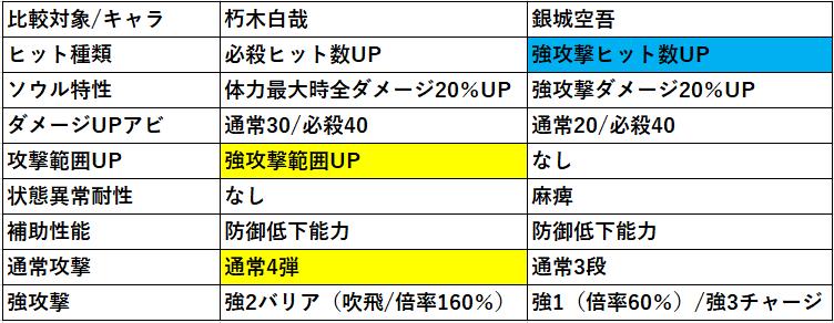 f:id:sakanadefish:20200529002839p:plain