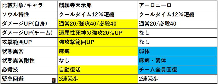 f:id:sakanadefish:20200529144010p:plain