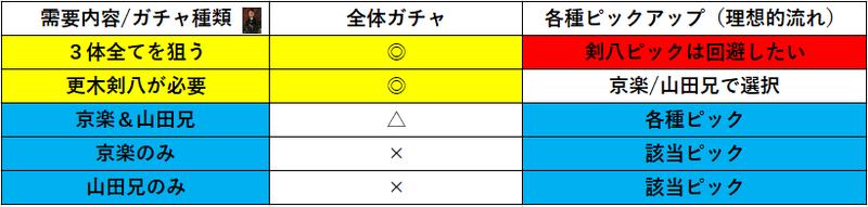 f:id:sakanadefish:20200530123720p:plain