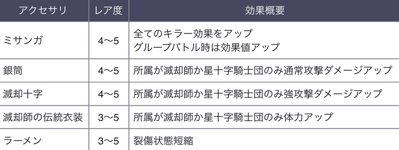 f:id:sakanadefish:20200530221850p:plain