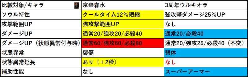 f:id:sakanadefish:20200602214224p:plain