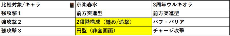 f:id:sakanadefish:20200602220808p:plain