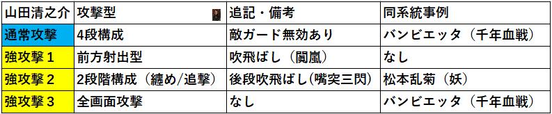 f:id:sakanadefish:20200603141405p:plain