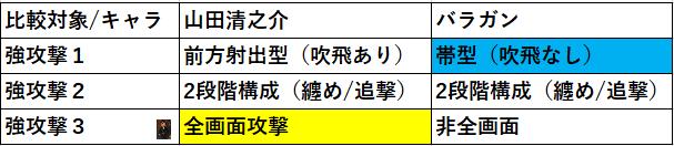 f:id:sakanadefish:20200603145151p:plain