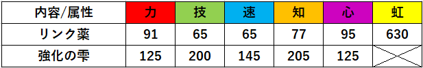 f:id:sakanadefish:20200604142211p:plain