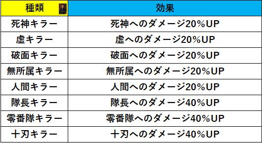 f:id:sakanadefish:20200605153446p:plain