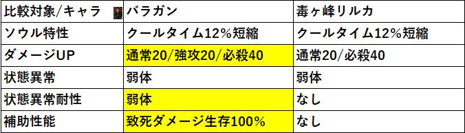 f:id:sakanadefish:20200606174810p:plain