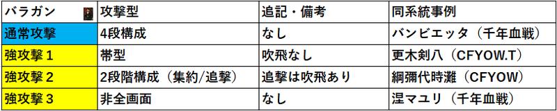 f:id:sakanadefish:20200606183937p:plain