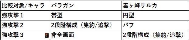 f:id:sakanadefish:20200606212207p:plain
