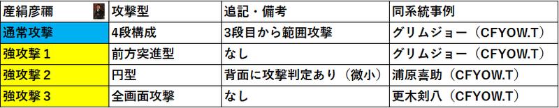 f:id:sakanadefish:20200607143116p:plain