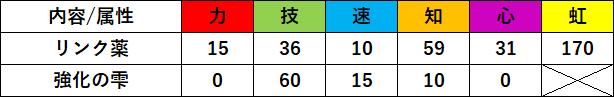 f:id:sakanadefish:20200609114914p:plain