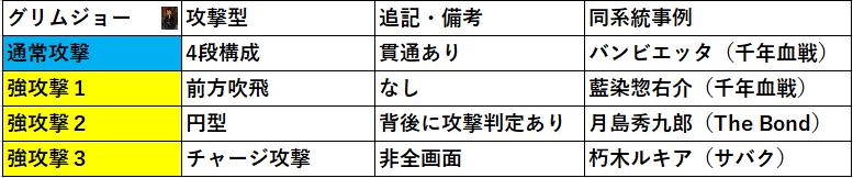 f:id:sakanadefish:20200610142114p:plain