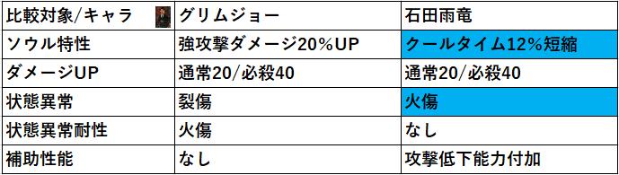 f:id:sakanadefish:20200610142118p:plain