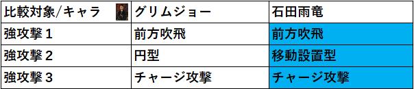 f:id:sakanadefish:20200610142122p:plain