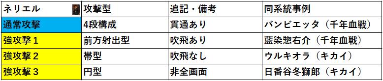 f:id:sakanadefish:20200610214213p:plain