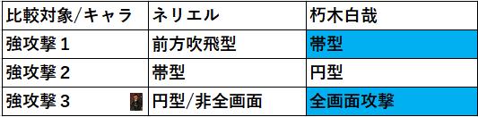 f:id:sakanadefish:20200610215227p:plain