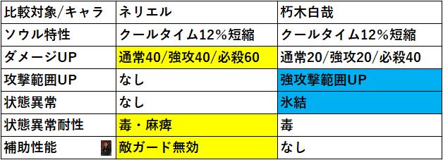 f:id:sakanadefish:20200610215933p:plain