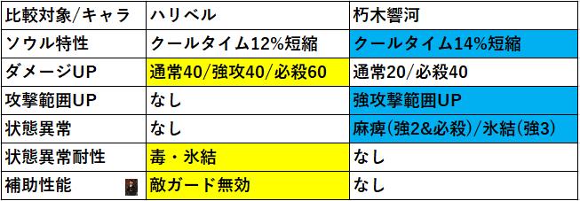 f:id:sakanadefish:20200611113402p:plain