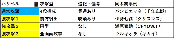 f:id:sakanadefish:20200611125652p:plain