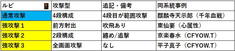 f:id:sakanadefish:20200612121003p:plain