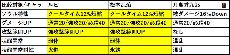 f:id:sakanadefish:20200612123011p:plain