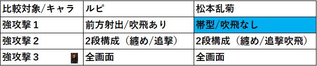 f:id:sakanadefish:20200612124916p:plain