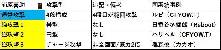 f:id:sakanadefish:20200612214502p:plain