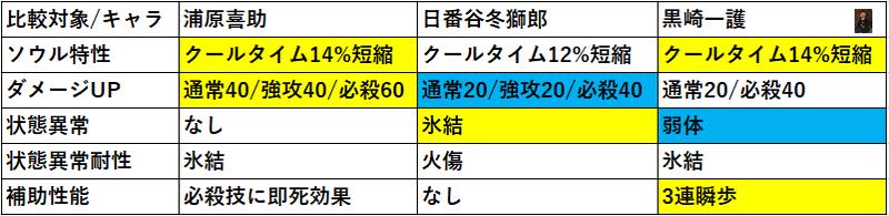 f:id:sakanadefish:20200612223240p:plain