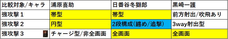 f:id:sakanadefish:20200612230339p:plain