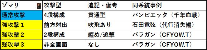 f:id:sakanadefish:20200613142736p:plain