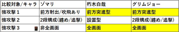 f:id:sakanadefish:20200613150105p:plain