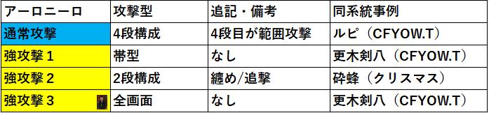 f:id:sakanadefish:20200613224307p:plain