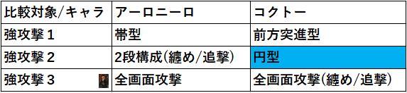 f:id:sakanadefish:20200613224312p:plain