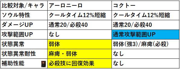 f:id:sakanadefish:20200613224317p:plain