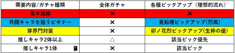 f:id:sakanadefish:20200614153238p:plain