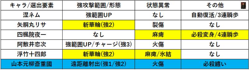 f:id:sakanadefish:20200615142215p:plain