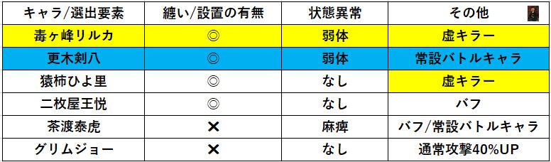 f:id:sakanadefish:20200615161019p:plain