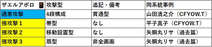 f:id:sakanadefish:20200616140349p:plain