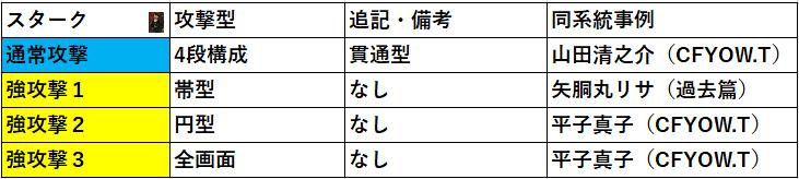 f:id:sakanadefish:20200616140354p:plain