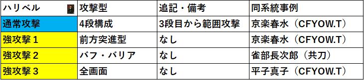 f:id:sakanadefish:20200616140359p:plain
