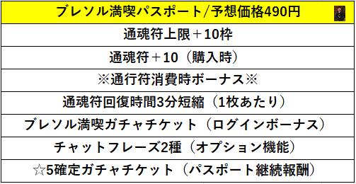 f:id:sakanadefish:20200616205719p:plain