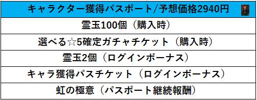 f:id:sakanadefish:20200616205724p:plain