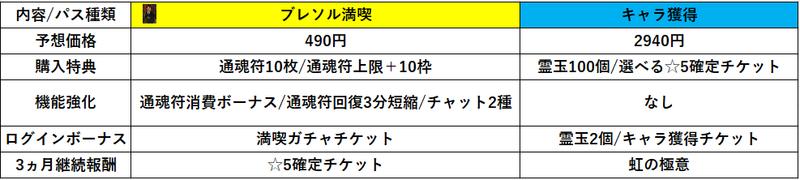 f:id:sakanadefish:20200616212518p:plain