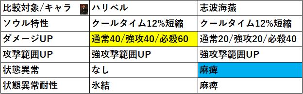f:id:sakanadefish:20200619202258p:plain
