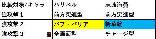 f:id:sakanadefish:20200619210338p:plain