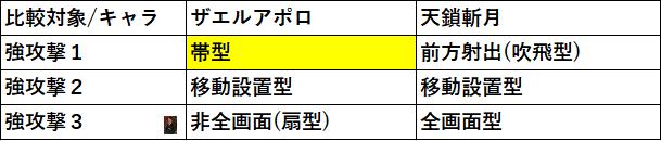 f:id:sakanadefish:20200621215756p:plain