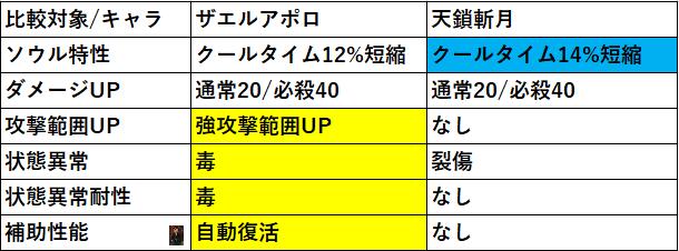 f:id:sakanadefish:20200621215803p:plain